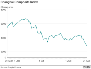 China's stocks take a plunge (Image Courtesy of BBC)