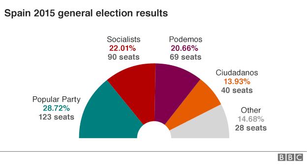 _87318752_spain_elections_v2