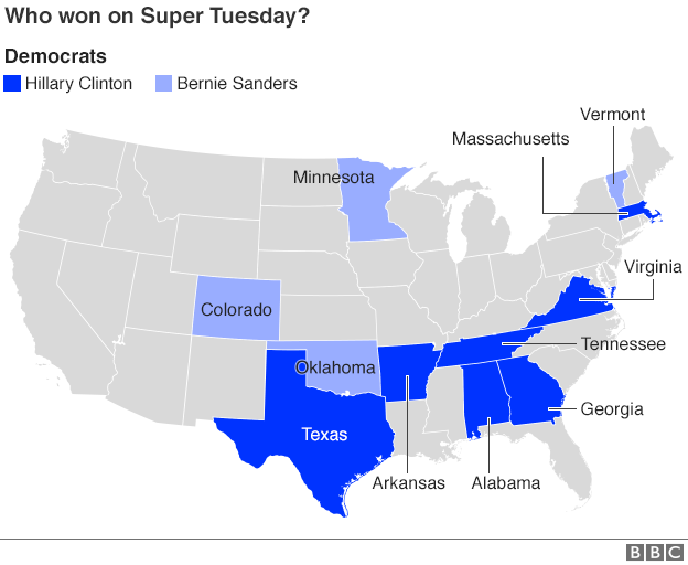 Demo Super Tuesday Results