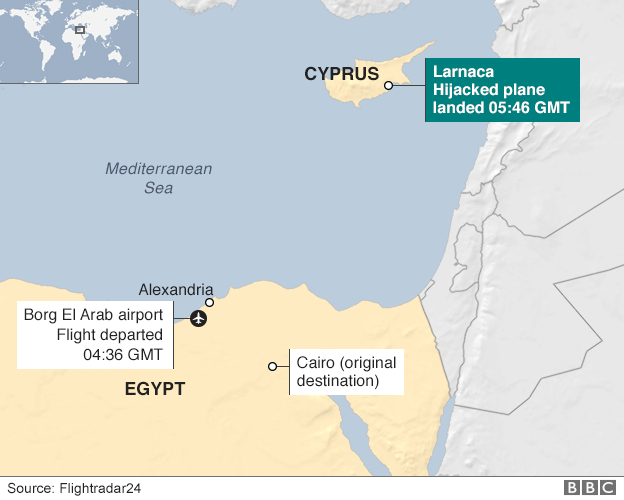 EgyptAir Hijacking
