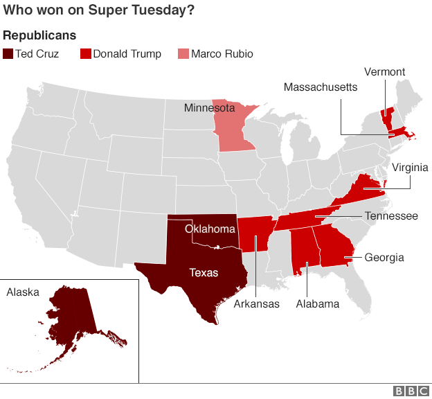 Repub Super Tuesday Election Results